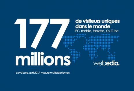 Innovation audiences digitales : 177 millions de VU dans le monde sur les supports Webedia, selon comScore